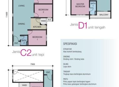 Brosur Jenis C2, C3 & D1 (Side 2)